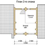 план бани 140 кв.м