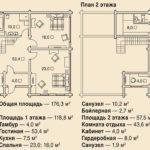 проект дома 176 кв.м