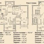 проект дома 195 кв.м