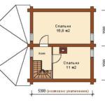 проект дома 70 кв.м